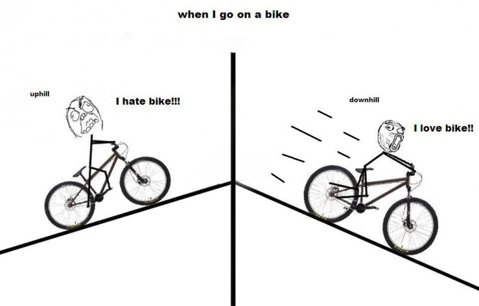 Ride A Bike - Uphill vs Downhill