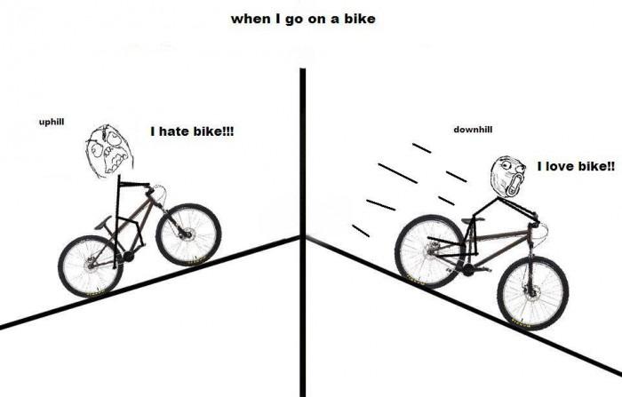 Ride A Bike - Uphill vs Downhill